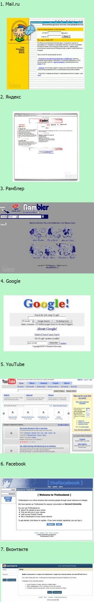 Первые варианты дизайна популярных сайтов