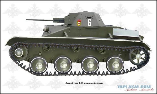 Что нам стоит танк построить?
