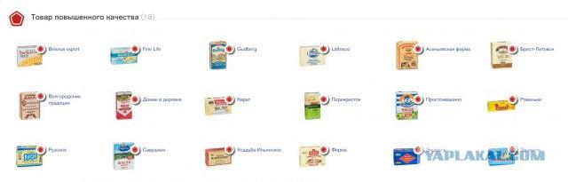 Роскачество опубликовало исследование сливочного масла