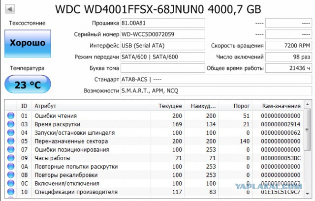 [Москва] HDD Western Digital Red Pro 4 Тб (2 шт.)