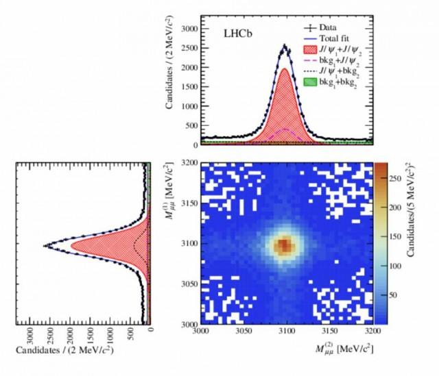 В ЦЕРН обнаружена неизвестная частица