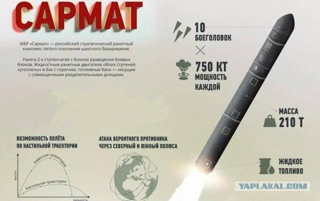 Смертоносная «начинка»: в чем главный секрет новейшего ракетного комплекса «Сармат»
