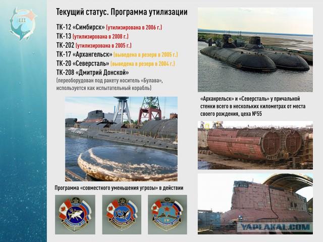 сколько в дивизии подводных лодок