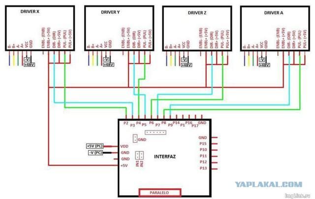 Схема подключения… ЧПУ фрезер