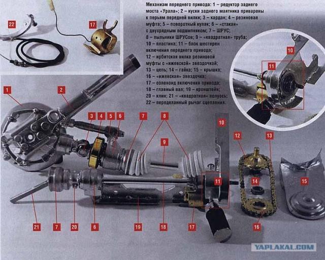 Переднего привода 1 редуктор