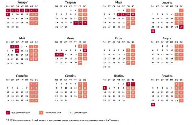 Чтобы не забыли: Роструд напомнил, как россияне будут отдыхать в мае и июне