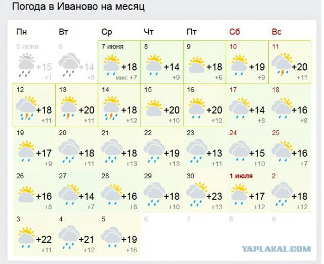 Погода в сергиев посад на месяц