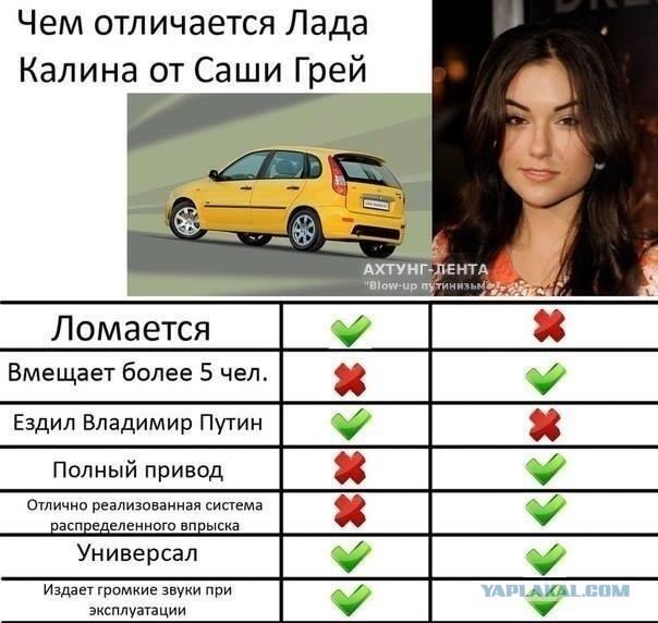 """Порнозвезда пошла по стопам Путина: """"Без порно тут не обошлось, и это порно - """"Калина"""" - Цензор.НЕТ 431"""