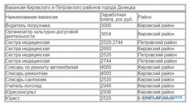 Штайнмайер, воодушевленный 2-недельным затишьем на Донбассе, надеется на выполнение Минских соглашений - Цензор.НЕТ 2076