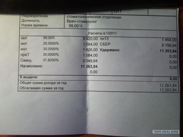 Зарплата врача терапевта в поликлинике