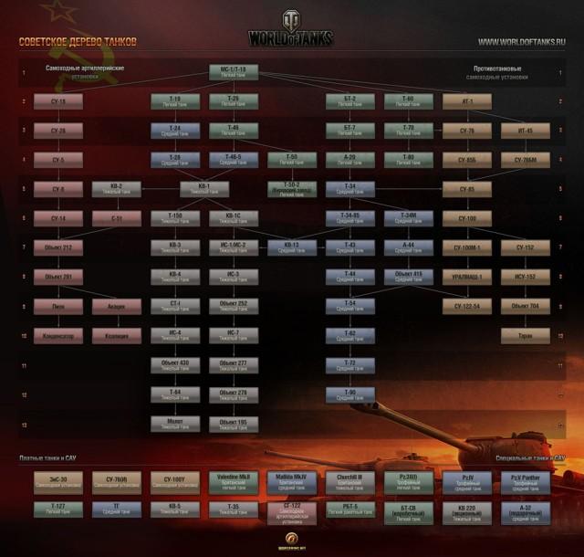 Как сделать ник на русском в world of tanks