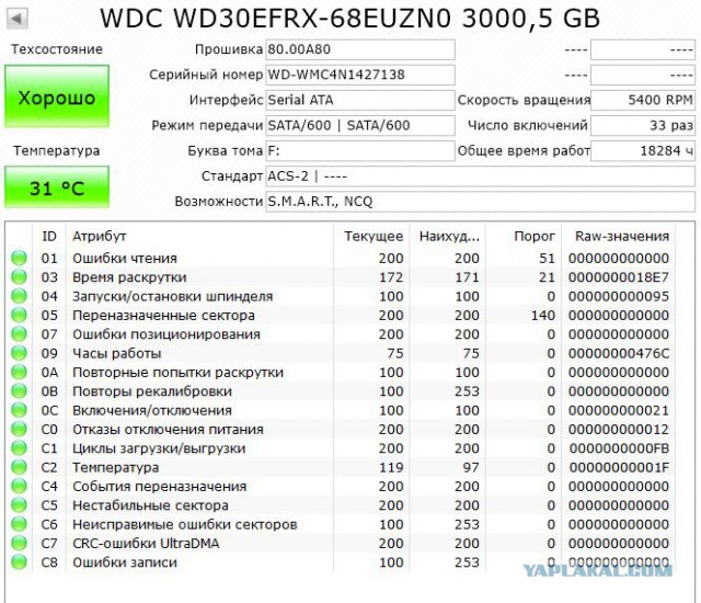 WD RED 3Tb  в Новосибирске