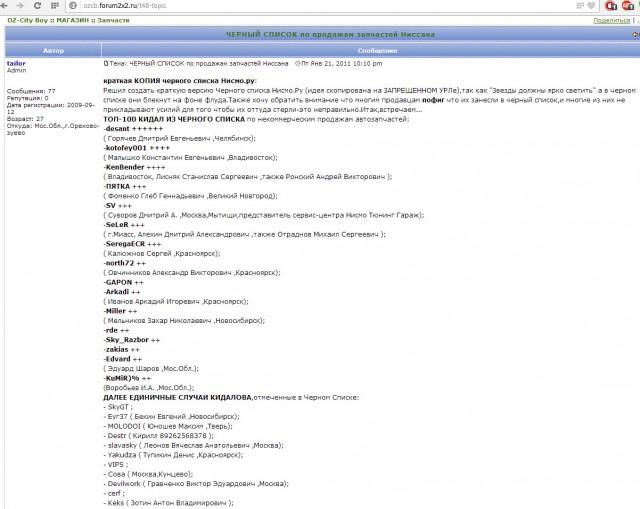 Чёрный список работников в перми