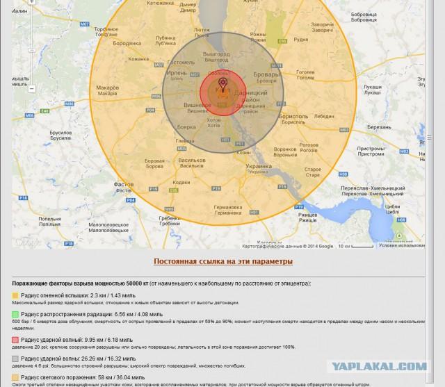 Обама: Ядерная война с Россией?