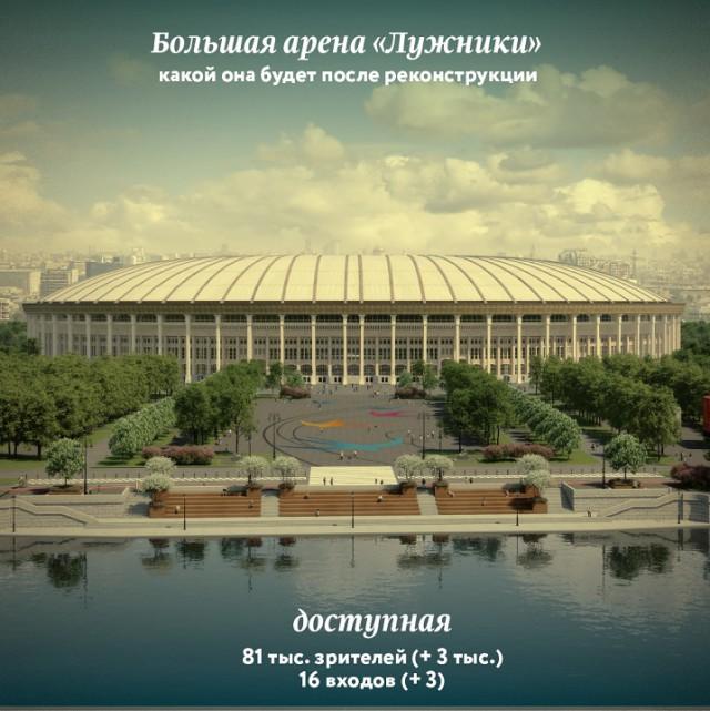Как из московской «Лужи» делают ОКЕАН!