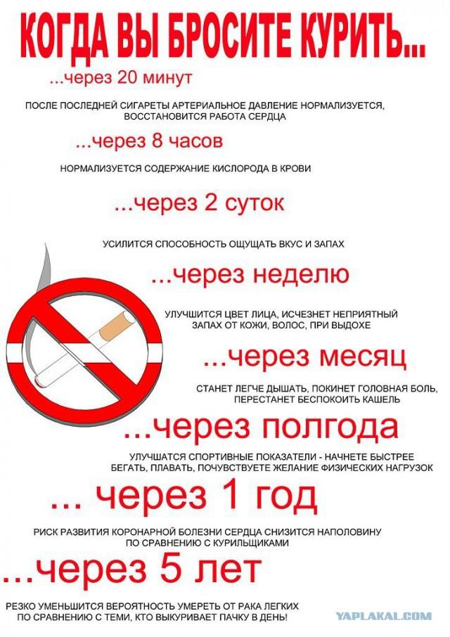 Таблетки от курения табекс отзывы цена в москве