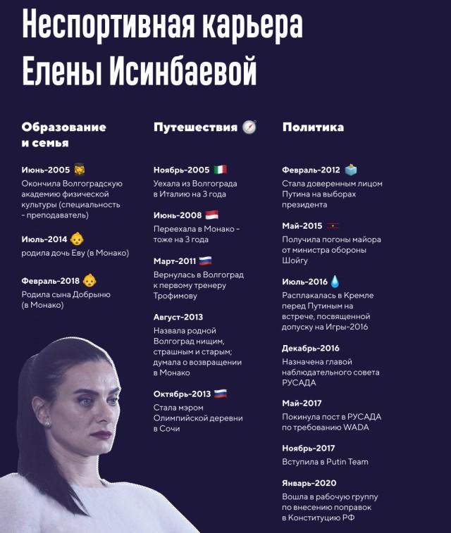 """Елена Исинбаева: «Конституция России – очень важная книга, и читать ее нужно всем."""""""