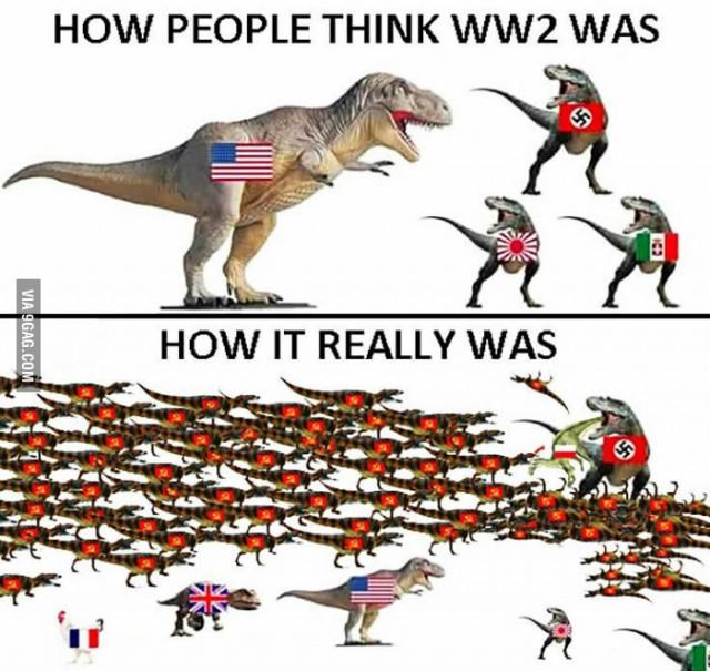 Что думают простые люди о Второй Мировой Войне на западе