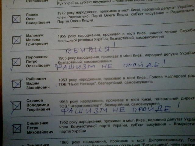 Мое голосование во Львове