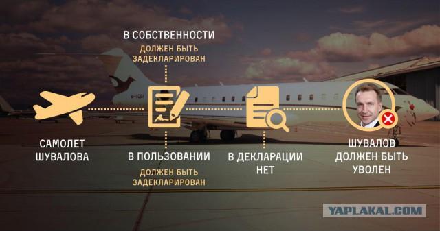 Шувалов-Самолёт-отставка или нет?