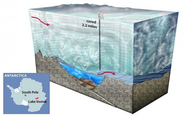 Пробурили скважину до подледникового озера!
