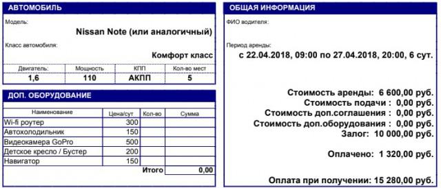 За что я люблю Крым