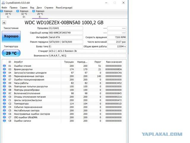 SATA HDD 1 TB Western Digital WD10ezex БУ Москва.