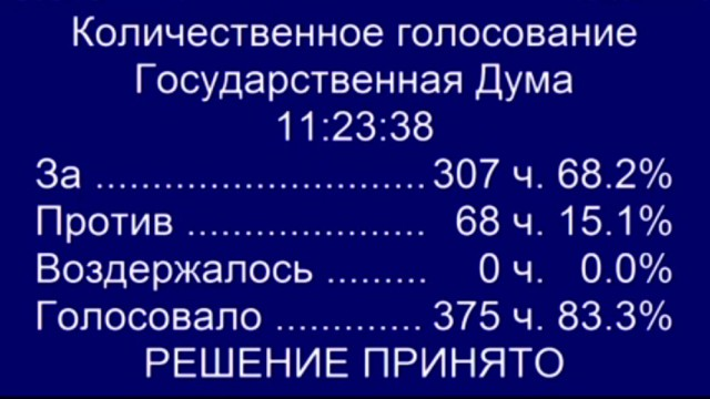 Госдума приняла в третьем, окончательном чтении закон об изоляции Рунета