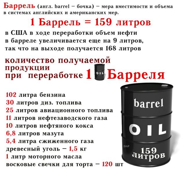 """Чтобы представлять, что такое """"баррель нефти"""""""