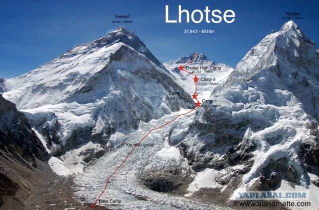 Видеоблог про восхождение на гору Лхоцзе (8516 метров)