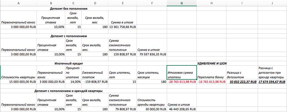 Excel vs. Ипотека яплакалъ.