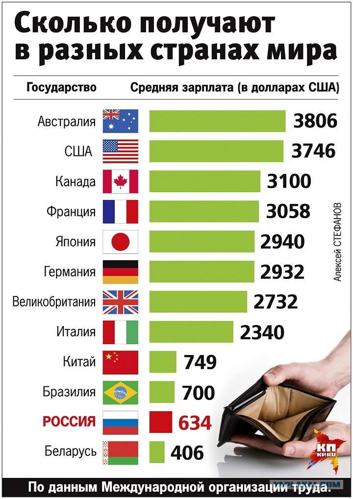 тому зарплата фотомодели в среднем по россии успел сбежать