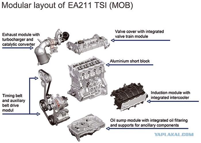 Устройство двигателя тси 1.2