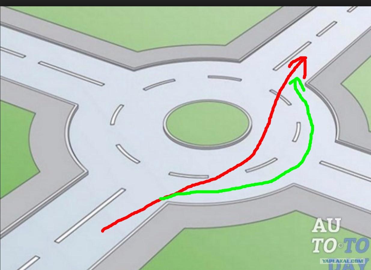 Круговое движение правила проезда с картинками