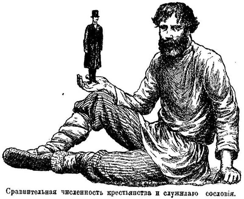 1912 россия деньги древней руси