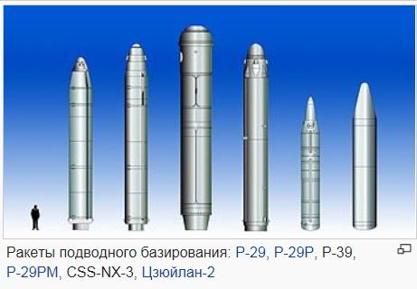 В США рассказали о сверхвозможностях российских подлодок.