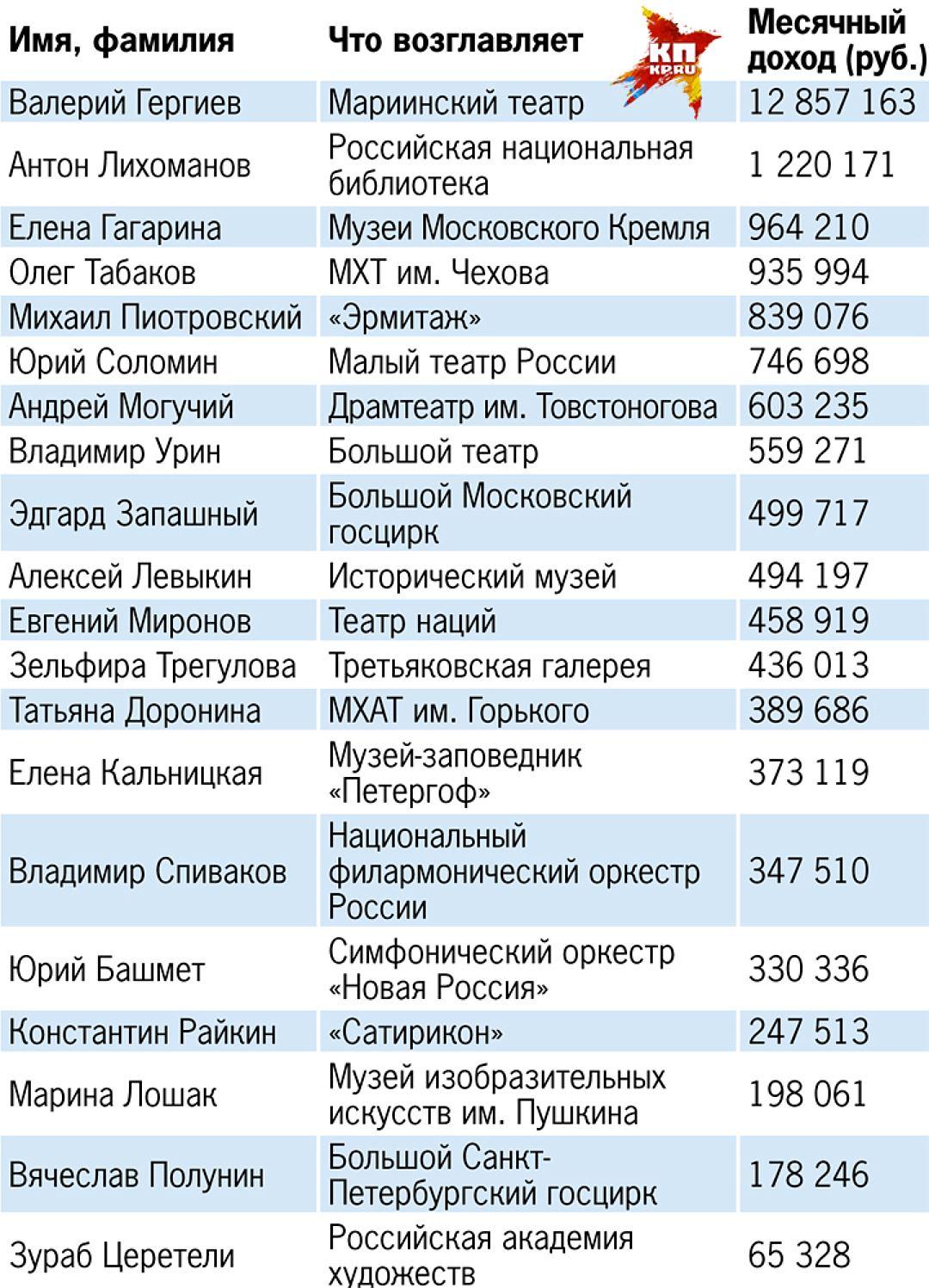Ставки на футбол и статистика Кота Матроскина по Экспрессам за Январь-Февраль 2016