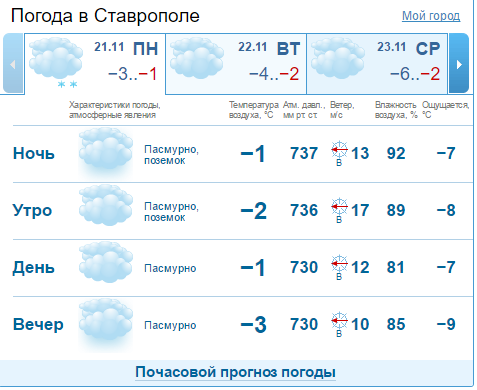 Челябинск. Утро...