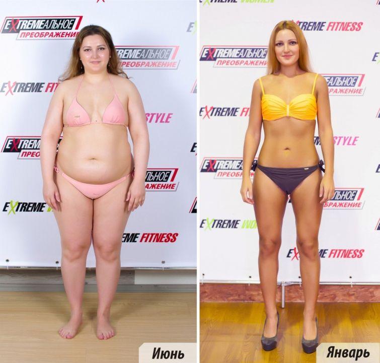 Полное Преображение Программа Похудения. Экстремальное преображение — программа похудения