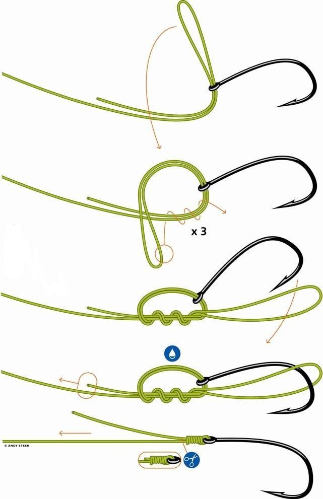 Способ как привязать рыболовный крючок - ЯПлакалъ