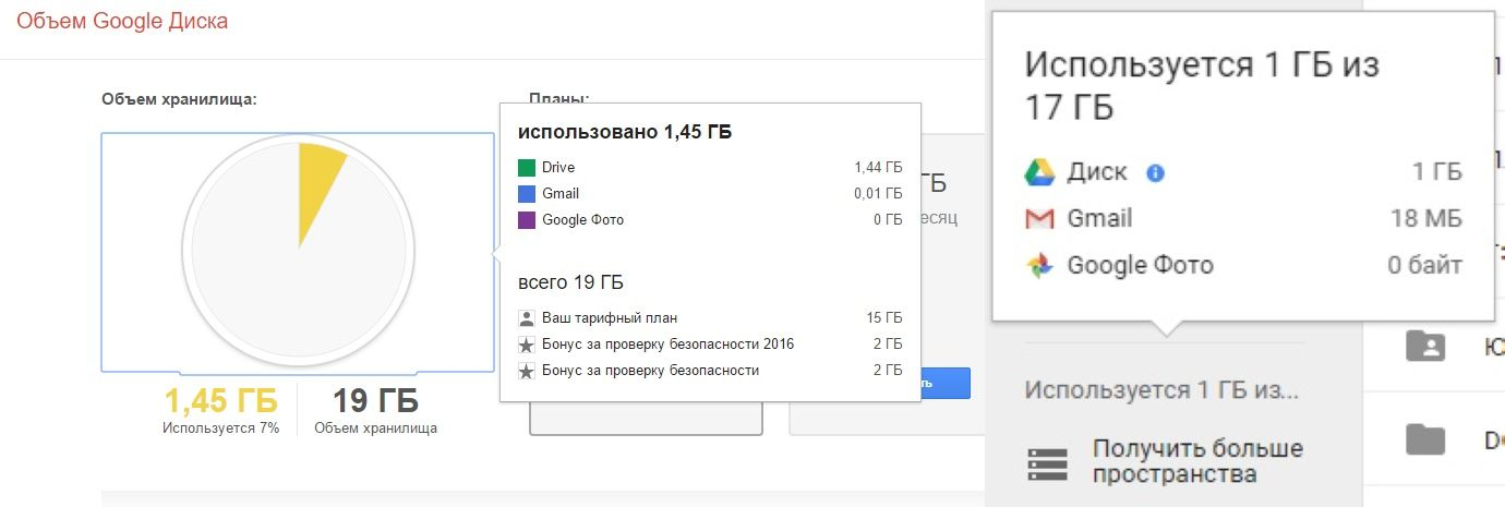 ворота сколько места предоставляет гугл фото достойные