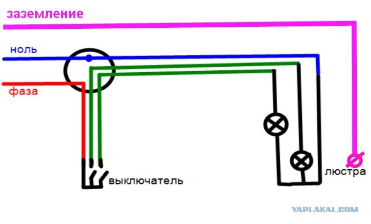 И перепутаны фаза ноль провода