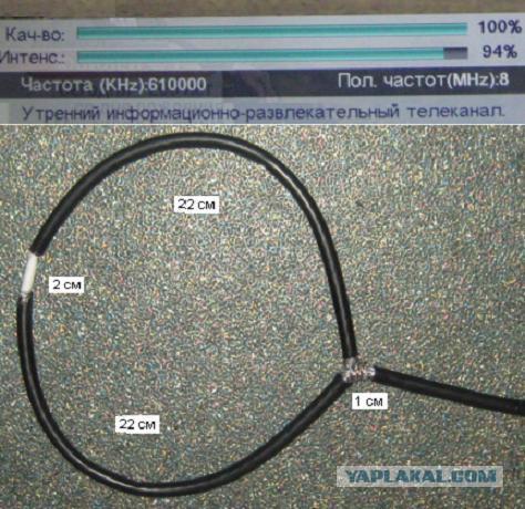 Цифровая антенна dvb t2 своими руками