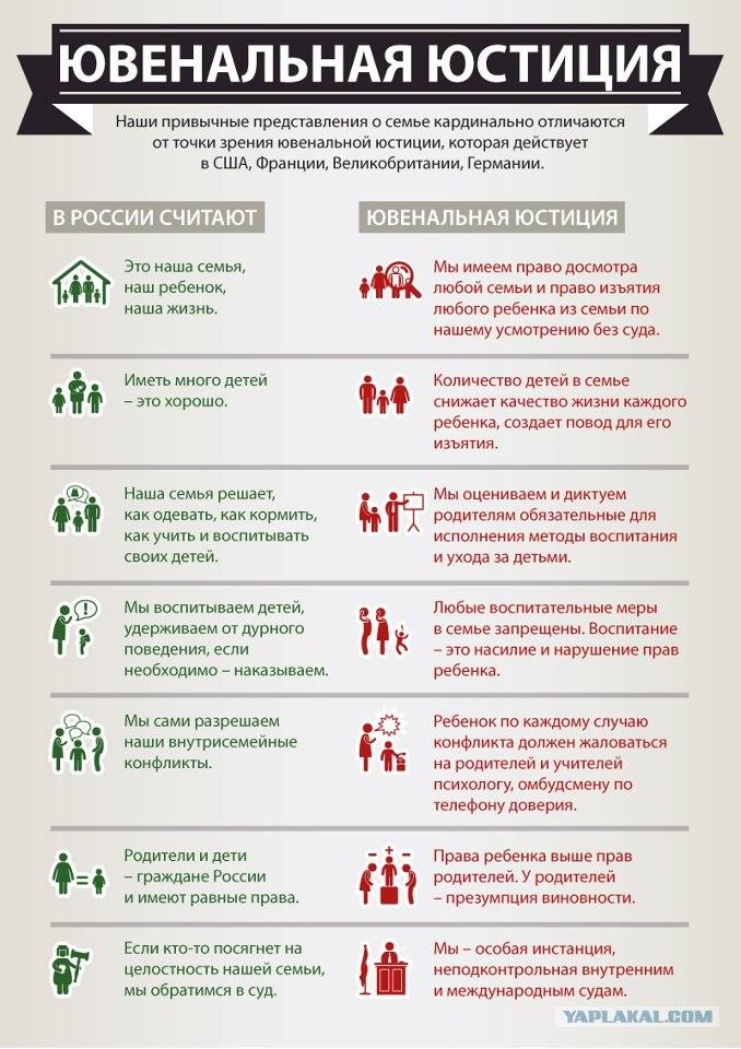 знакомьтесь ювенальная юстиция в россии