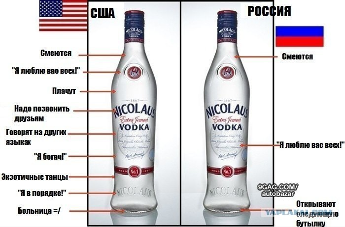 водка россия фото