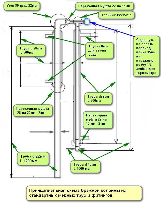 Самогонный аппарат схема с термометром купить медную трубку в москве для самогонного аппарата