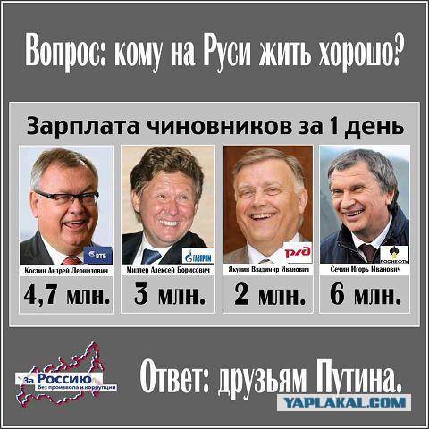 Падение доходов россиян ускорилось в четыре раза