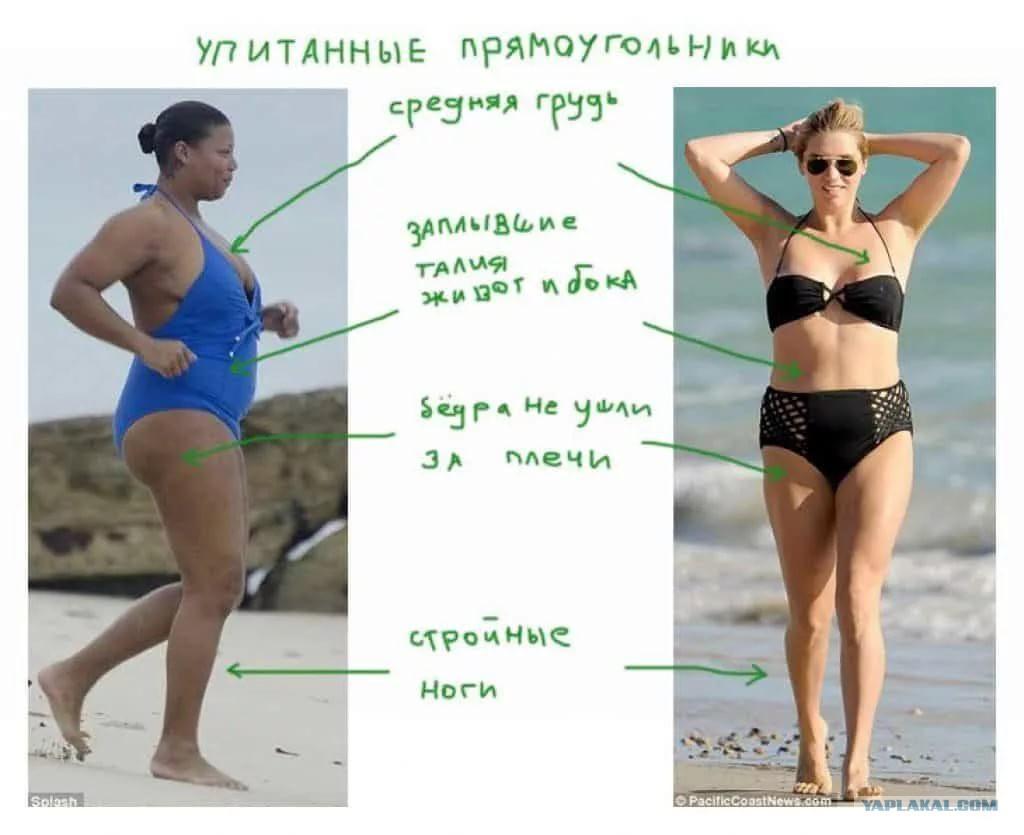 Как похудеть фигура прямоугольник