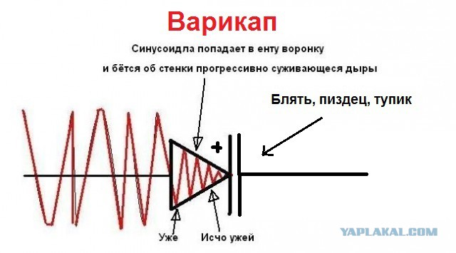 Схемотехника для НЕначинающих