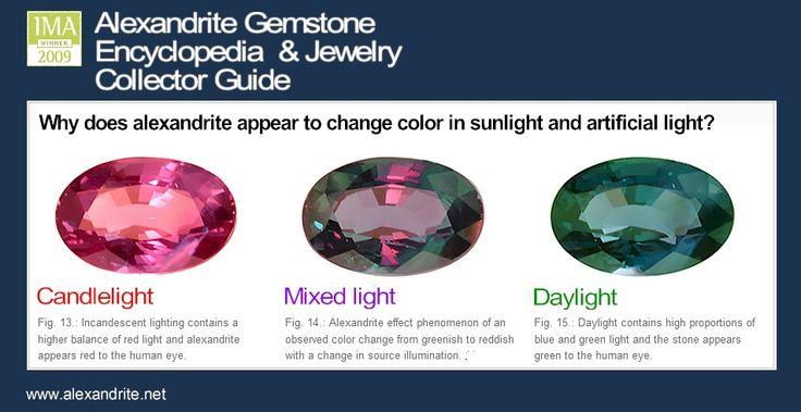 Почему александрит меняет цвет